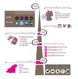 AB Design Infographic
